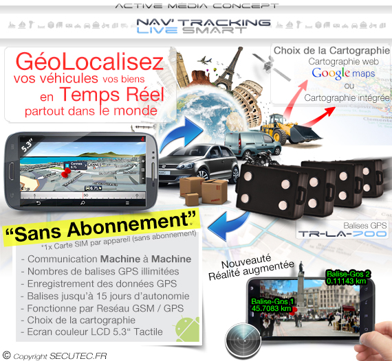 SMS, traceur, mouchard,