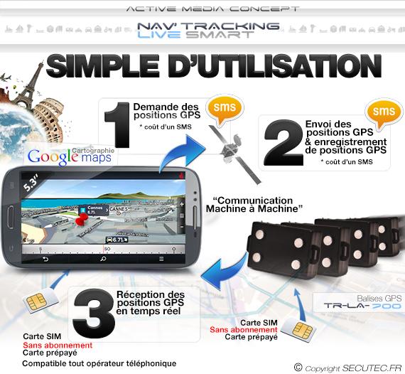 Nav Tracking Live avec 4 balises GPS et un Smartphone