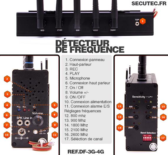 Détecteur de fréquence 3G et 4G description