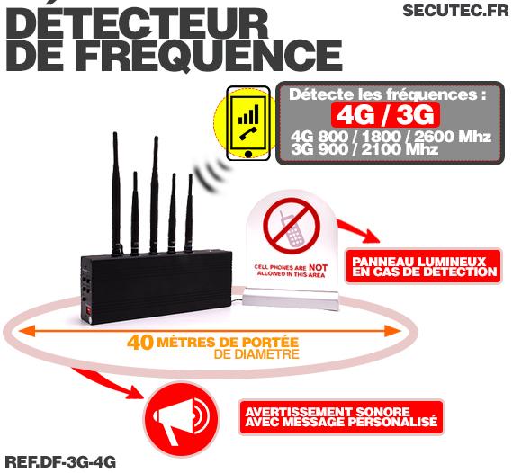 Détecteur de fréquence 3G et 4G utilisation