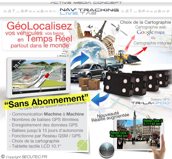 Fonctionnement Kit de géolocalisation avec 4 balises GPS