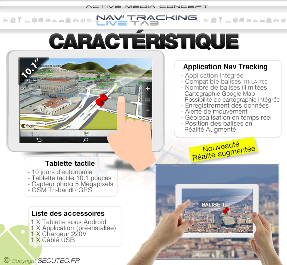 Caracteristique Kit de géolocalisation avec8 balises GPS