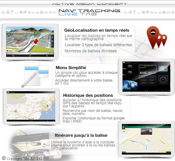 Menu Kit de géolocalisation avec 9 balises GPS