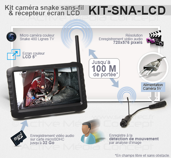 Caracteristiques du kit caméra snake sans fil avec récepteur LCD