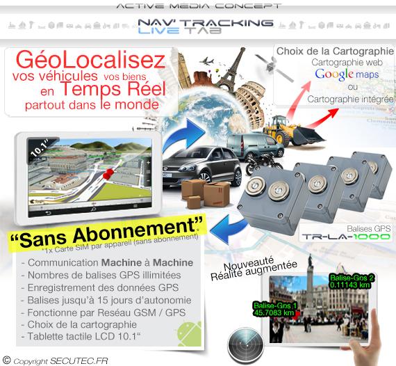 Fonctionnement Kit de géolocalisation avec 3 balise GPS