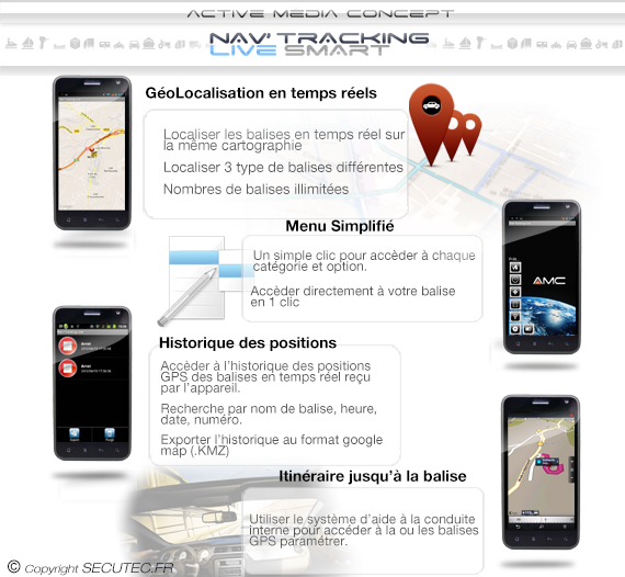 """Kit de géolocalisation en temps réel écran tactile 5.3"""" et 2 balise GPS"""