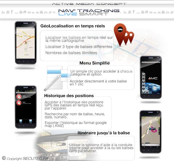 """Kit de géolocalisation en temps réel écran tactile 5.3"""" et 10 balise GPS 4"""