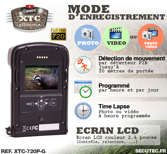 Description de la caméra XTC-720P-G