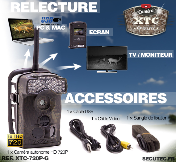 Accessoires de la caméra XTC-720P-G