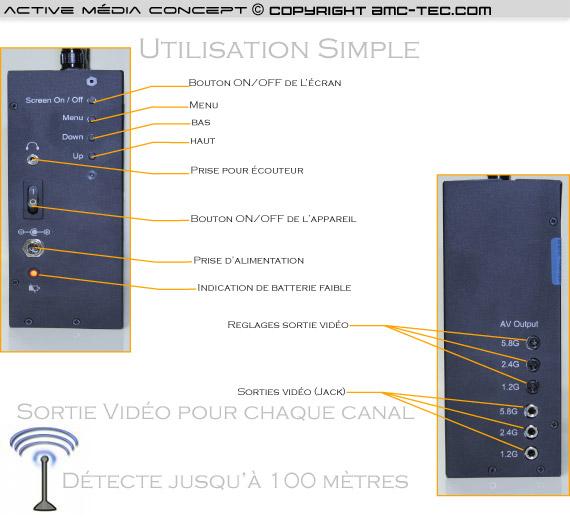 Scanner de caméra sans fil professionnel