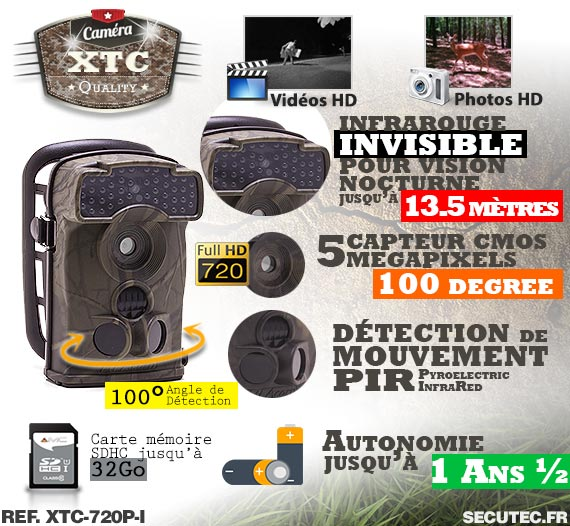 Description de la caméra XTC-720P-I
