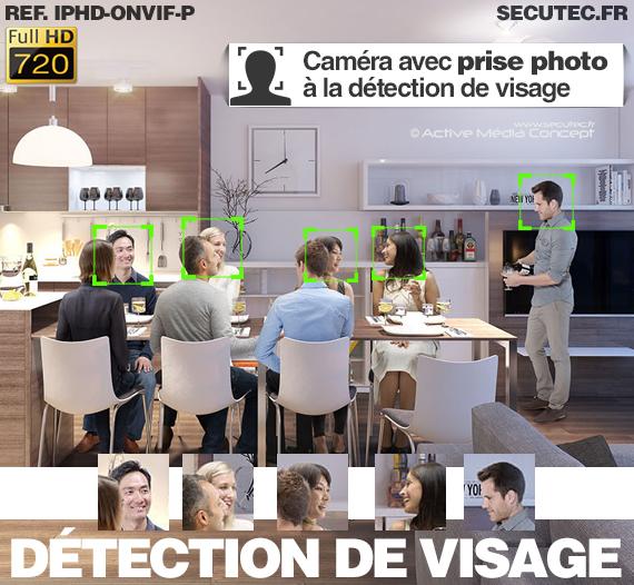 Caméra avec Détection de visage