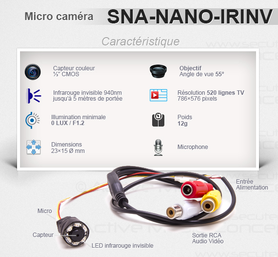 Description de la Nano caméra avec infrarouge invisible 940nm