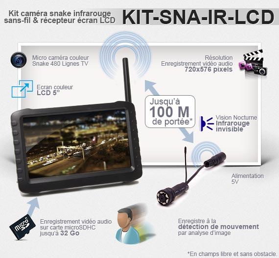 Les caractéristiques du KIT-SNA-IR-LCD