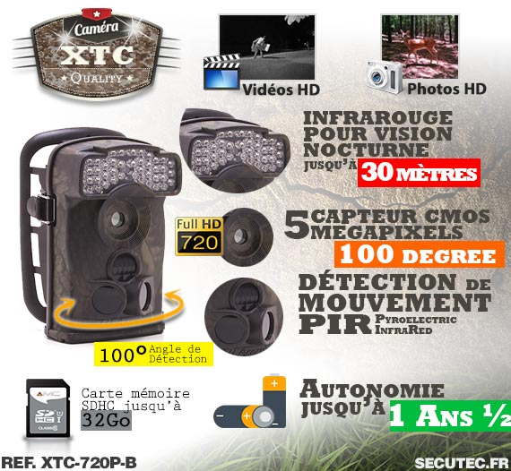 Description du kit XTC-720P-B