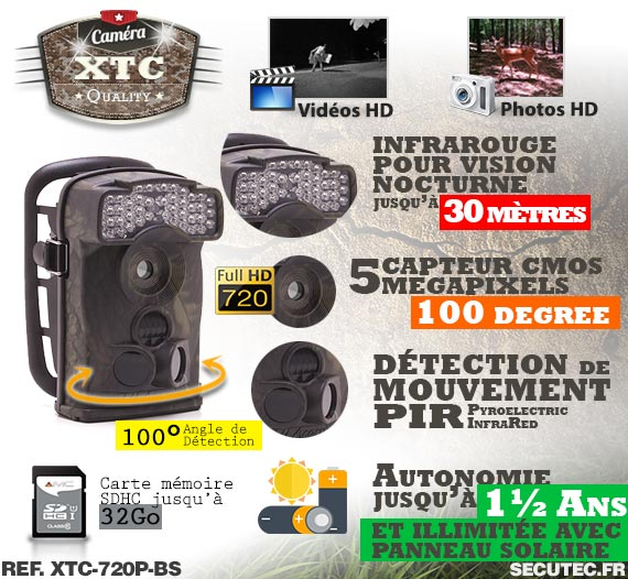 Description du Kit XTC-720P-BS