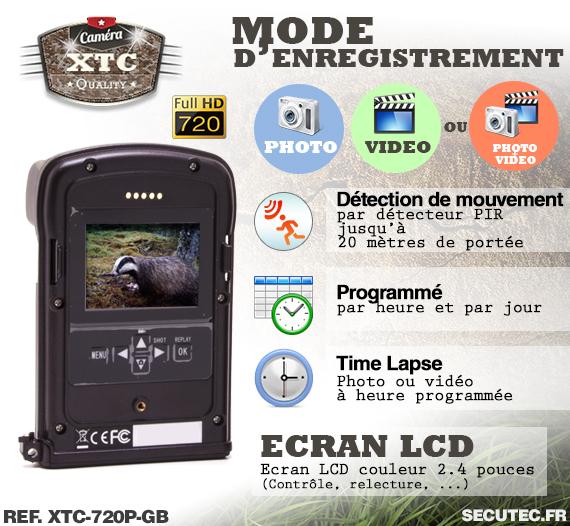Description du kit XTC-720P-GB