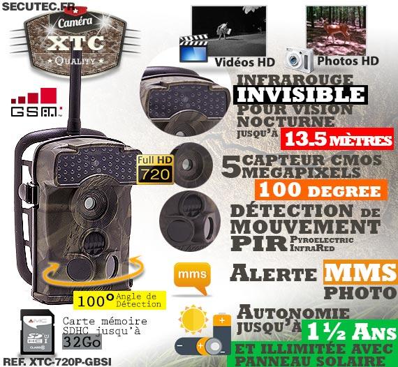 Description du kit XTC-720P-GBSI