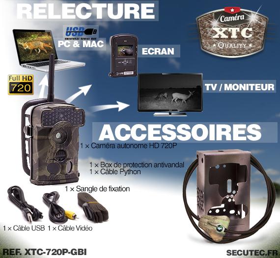 Accessoires du kit XTC-720P-GBI
