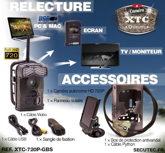 Accessoires du kit XTC-720P-GBS