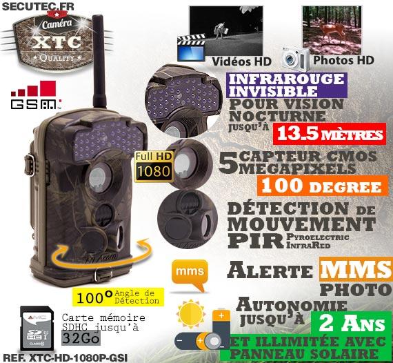 Les caractéristiques de la caméra XTC-HD-1080-GI