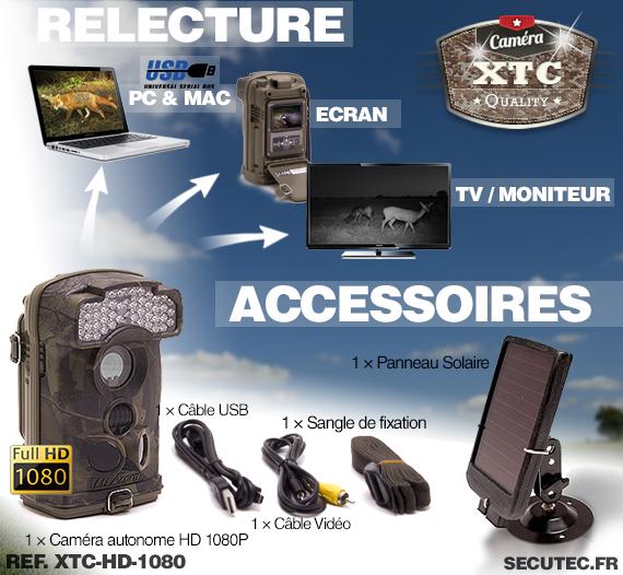 Les accessoires du kit XTC-HD-1080-S