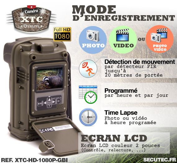 Les différents modes d'enregistrement de la caméra XTC-HD-1080-GI