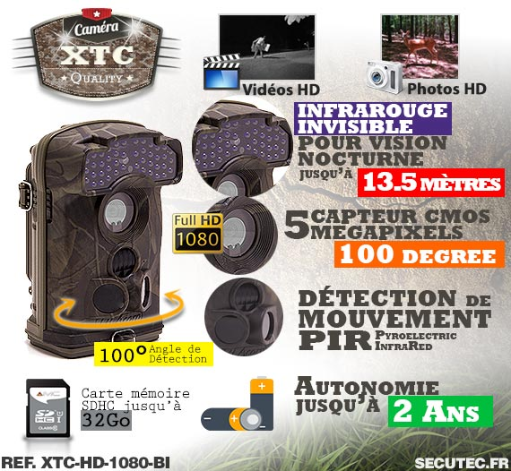 Les caractéristiques de la caméra XTC-HD-1080-I