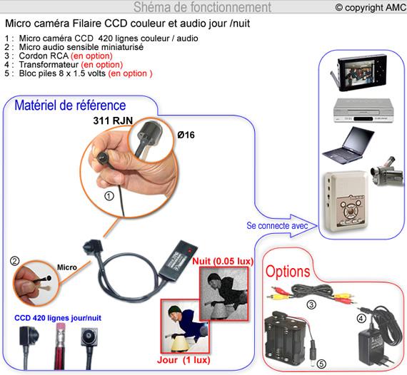 Micro snake Caméra couleur CCD 420 lignes