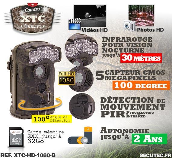 Les caractéristiques de la caméra XTC-HD-1080
