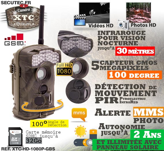Les caractéristiques de la caméra XTC-HD-1080-G