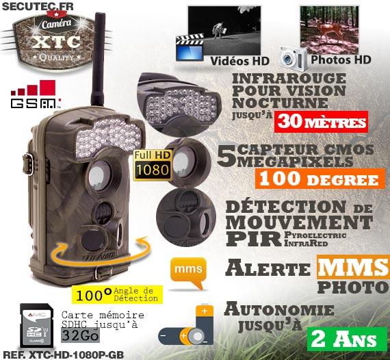 Les caractéristiques de la caméra XTC-HD-1080-GB