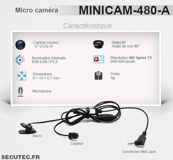Micro caméra MINICAM-480-A - Détails