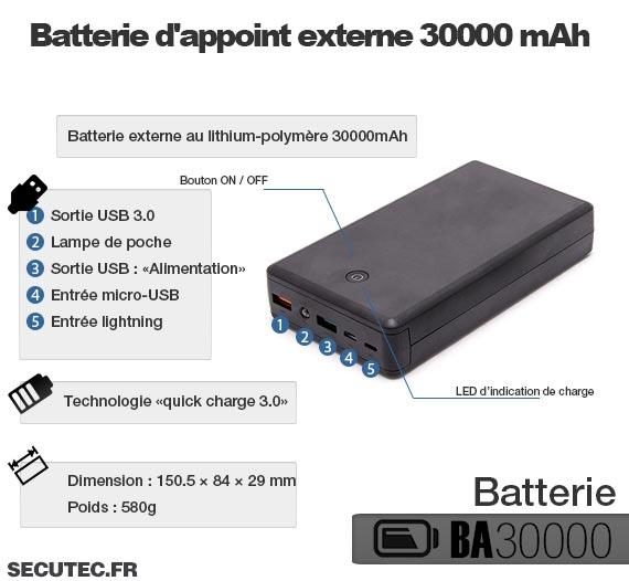Kit mini caméra HD 1080P batterie 30A
