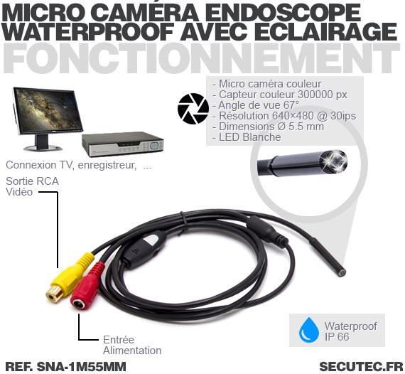fonctionnement Micro caméra endoscope