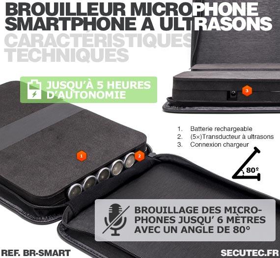 Carateristique Brouilleur de microphone à ultrasons portable autonome