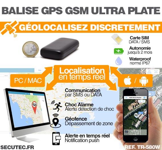 Micro Balise GPS / GSM / WiFi autonome - Fonctionnement
