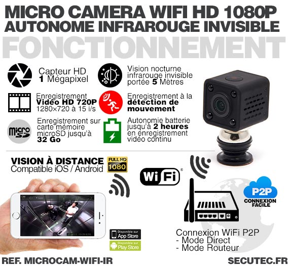Fonctionnement Micro caméra WiFi HD 1080P autonome avec infrarouge invisible