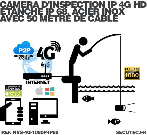 Caméra d'inspection IP 4G Full HD 1080P étanche 50 mètres en acier inoxydable anti-corrosion