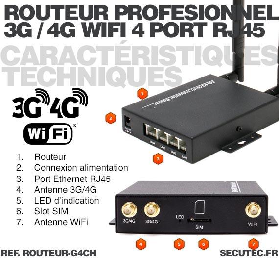 Routeur industriel professionnel GSM 3G / 4G connexion Wi-Fi et 4 port Ethernet
