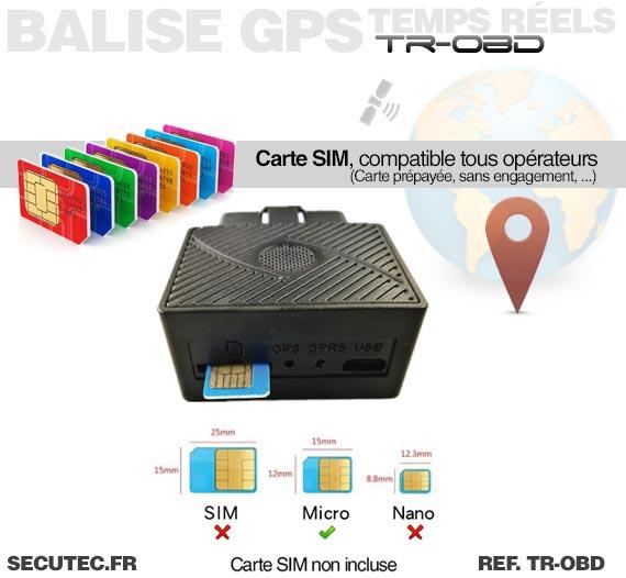 Balise GPS temps réel connexion OBD2 sans abonnement
