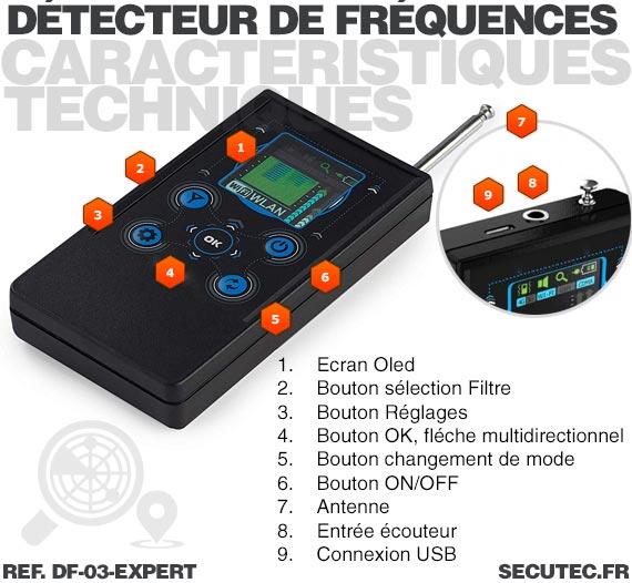 Détecteur de fréquences GSM 2G 3G 4G, Wi-Fi, Bluetooth, DECT avec écran OLED