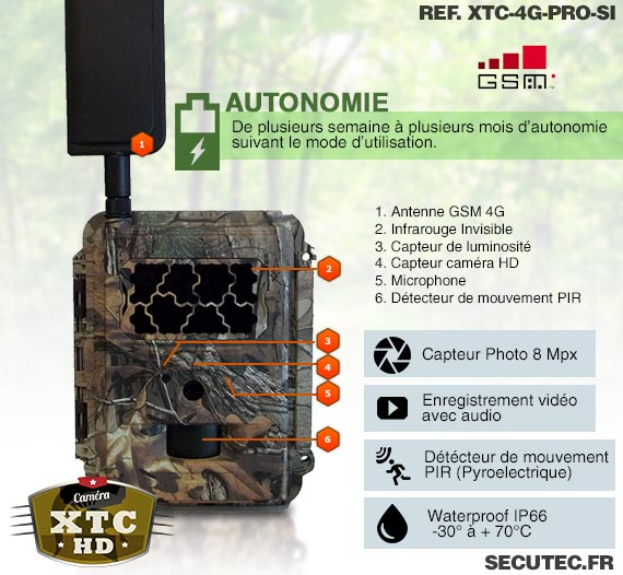 Caméra solaire de chasse autonome 4G HD 8MP avec IR invisible, cryptage 256 bits et panneau solaire